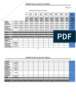 План Доходов и Расходов Таблица 21
