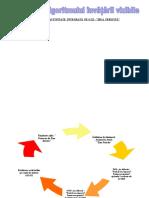 TEMA MODULUL II Diagrama Algoritmului Invatarii Vizible