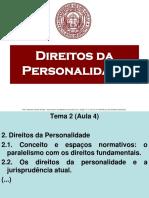 Aula-Direitos da Personalidade-Imagem-Dados Pessoais