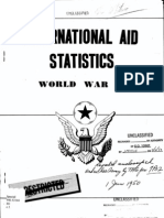 INTERNATIONAL AID STATISTICS WW2