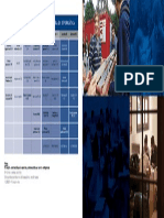 Plan de estudios_Licenciatura en informática