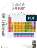 The Illustrated Encyclopedia of the Elements Periodic Table