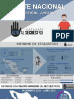 CIFRAS DE ALTO AL SECUESTRO JUNIO 2021