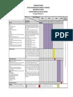 Cronograma de Diseño de Circuitos TUrisiticos - Primer Semestre 2021