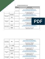 Links a clases DOCENTES GRADO 601