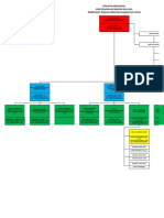Copy of Struktur organisasi 29 Juni 2021-2