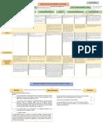 clasificacion de las empresas en el ecuador mapa conceptual