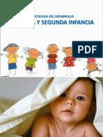 Dokumen.tips Psicologia Del Desarrollo Primera y Segunda Infancia (1)