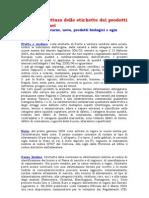 Agroalimentari_Guida_Etichette