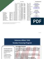 VA Vendee Bank Foreclosure Inventory Portland Metro Area Rev 08-03-2011