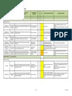 Evaluation-des-risques-SST-KaoutherMANNAISiwarBENTOUMIChihebBEZZINE