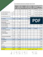 Informația Privind Acordarea Surselor Externe Sem I 2021 14.07_0