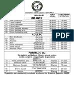 Tabela de Requisitos Das Graduações Até INSTRUTOR Capoeira AAZIZ-0