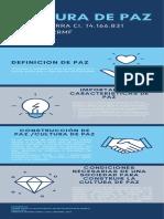 CULTURA DE PAZ INFOGRAFIA