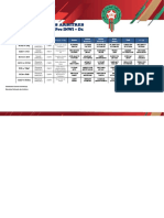 Designations Des Arbitres de La 21eme Journee Botola Pro INWI D1 Site FRMF