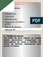 Les outils Management QHSE