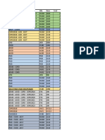 ASIGNATURAS VIRTUALES 2021-2 PARA INSCRIBIR (PRESENCIAL Y DISTANCIA)