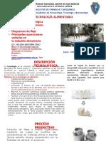 Procesos, diagramas de flujo y operaciones unitarias