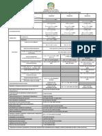 CALENDÁRIO ESCOLAR NACIONAL DO SUBSISTEMA DE ENSINO PRIMÁRIO, SECUNDÁRIO (GERAL E DE ADULTOS) PARA O ANO LECTIVO 2021-2022 (QUADRO E GRÁFICO) 05.05.2021.docx