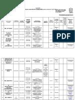 Public Publications 5509650 Md Raport Monitor