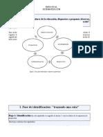 uta de la Sistematización Versión PTA (28 05 2021)