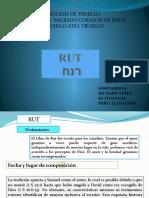 Exposiciòn del libro de Rut