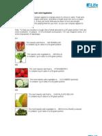 25_lowest_carb_fruits_veggies