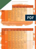 Anexo Nro. 11b. Rúbrica Específica Para La Evaluación Del Proyecto Demostrativo