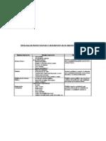 tipología proyectos