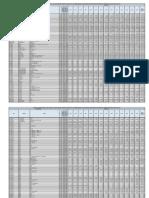 Tabla-de-Valores-Imponibles-del-Impuesto-al-Valor-Agregado-para-Importacion-de-Vehiculos-Automotores-Terrestres-Usados-para-el-Ano-2021
