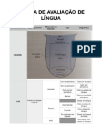 Tabela de avaliação de língua