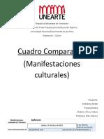 Cuadro Comparativo Manifestaciones culturales