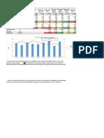 plantilla rendimiento combustible (1)