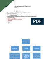 PROGRAMA DE INVESTIGACION DERECHO CONSTITUIONAL