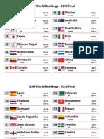 2010 Rankings - Final