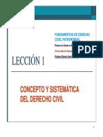 Concepto y Sistemática del Derecho Civil (2020-2021)