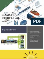 Logistca Vehicular Periodo 58 1.1 Gestión Logistica (2)