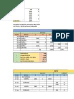 El Metodo Promedio, Fifo y Fifo