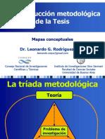 Metodologia Tesis con mapas conceptuales