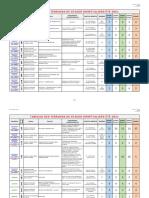 Tableau Choix Des Stages Hospitaliers - Été 2021