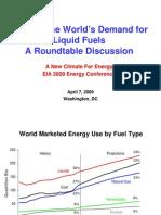 EIA-scary Oil charts
