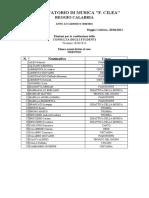 Elezioni consulta studenti 2020-2023 Elenco elettorato attivo (elettori)