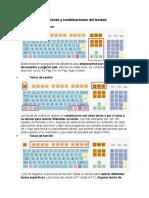 funciones y combinaciones del teclado