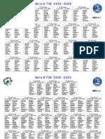 Calendario serie A Tim 2008-09
