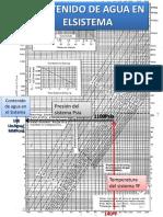 Explicacion Diagramas y Graficos