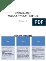 Union Budget comparison