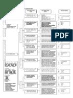 Ringkasan Rancangan Pelajaran Bahasa Melayu T5