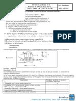 devoir-de-synthèse-n°2-avec-correction--2011-2012(said-mounir)[mhamdia]