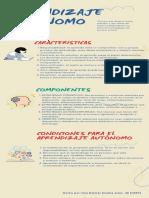 Infografía - Aprendizaje Autonomo