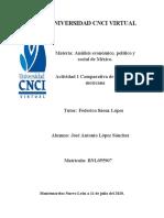 Actividad 1 Analisis Economico, Politico y Social de Mexico
